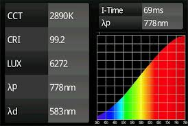 Incandescent Light Spectrum How Led Lighting May Compromise Your Health