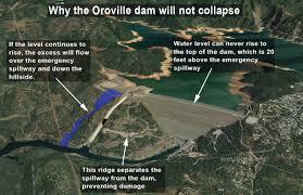 oroville dam spillway thread quick links metabunk