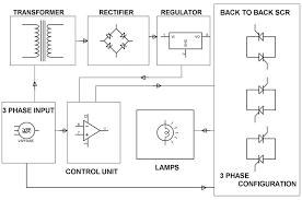 enchanting electric motor capacitor wiring diagram pictures