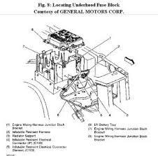 2002 chevy tahoe sercvice engine light computer problem 2002