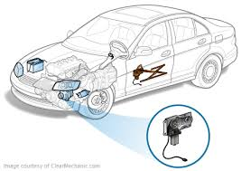 bmw electric window reset window motor replacement cost repairpal estimate