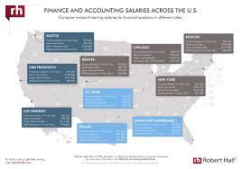 Spokane Wa Zip Code Map by Accounting U0026 Finance Salaries 2018 Salary Guide Robert Half