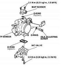 2001 honda odyssey throttle solved iac location on my 1999 honda odyssey after engine fixya