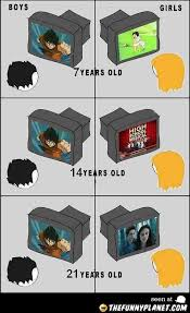 Boy Or Girl Meme - watching tv over the years boys vs girls thefunnyplanet