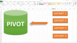 consolidate multiple excel sheets into one pivot table extended