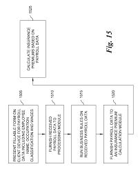 patent us8639539 system and method for processing payroll