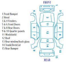 Car Collision Estimate by Understanding A Collision Repair Estimate