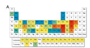 what are the heavy metals on the periodic table heavy metals inhabitat green design innovation architecture