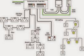 electrical wiring diagram amazing of wiring diagram basic house
