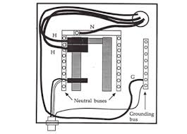 diagram 2 electrical panel wiring to minimize magnetic fields