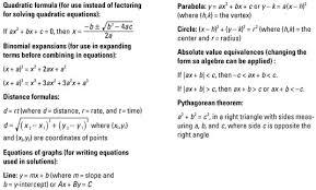 math word problems for dummies cheat sheet dummies