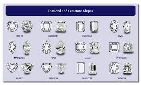 diamond ring cuts engagement ring 101 the indian wedding guide
