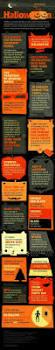 halloween in spanish 28 best spanish halloween jokes images on pinterest jokes