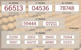 Los N 250 Meros Para Las Mejores Loter 237 As Gana En La Loter 237 A - lotería de navidad 2016 sorteo de lotería de navidad el gordo