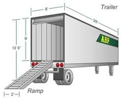 Interior Dimensions Of A Shipping Container Trailer Rental Size And Capacity U Pack