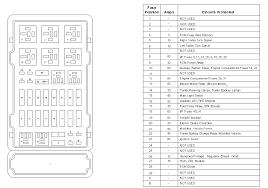 e150 fuse box diagram wiring diagrams for diy car repairs