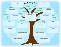 Queen Victoria Family Tree Worksheet Tree Template For Children Free Printable