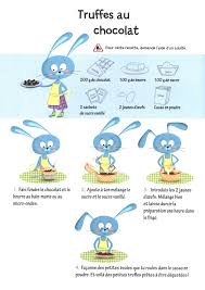 recettes cuisine enfants truffes au chocolat cuisines enfant recettes de cuisine et de