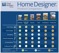 Home Designer Trial Home Designer Software Trial Version Download - Home designer interiors 2014