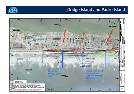 South Padre Island Map Beach Nourishment Project Area Map Town Of Duck North Carolina