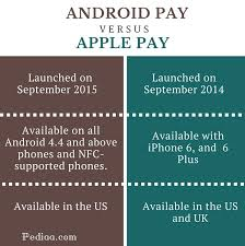 difference between iphone and android difference between android pay and apple pay