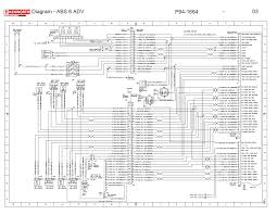 kenworth wiring diagram paccar kenworth wiring diagrams u2022 arjmand co