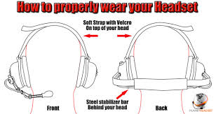 radio headsets