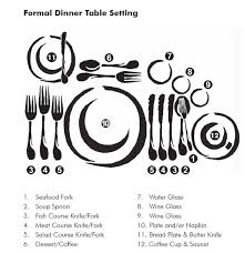 how many place settings secret of setting a dining table