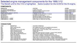 xj s 1994 xjs engine not firing xj s jag lovers forums