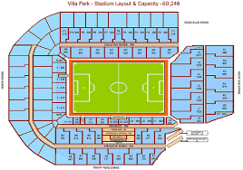 Layout Of Villa Park | villa park longterm 5 star plan realistic expansion plan flickr