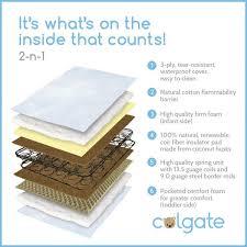 2 n 1 mattress crib mattress colgate mattress Colgate Crib Mattresses