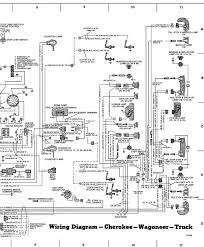 xj radio wiring diagram nissan 300zx diagram 2005 mazda 6 radio