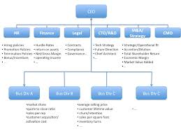 kpi for sales department hydroelectric energy advantages and