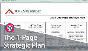 real estate b highlight the 1 page strategic plan your year