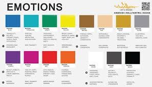 color feelings chart paint color feelings chart latest best interior paint colors and