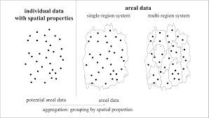 spatially aggregated data and variables in empirical analysis and