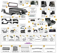 jeep wrangler yj body parts diagram jeep pinterest jeep