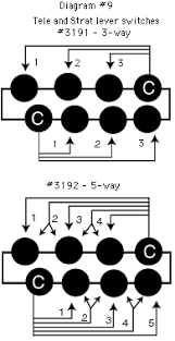 how any given pickup switch works telecaster guitar forum