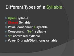 simple resume exles images of digraph consonants syllable ppt video online download