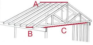How To Build A Pole Shed Roof by Gable Roof Truss Calculator Using Rafters Or Trusses