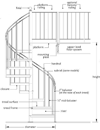 Platform Stairs Design Staircase Design U0026 Construction Staircases Anatomy And Construction