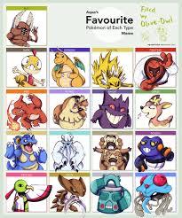 Art Owl Meme - pokemon meme by olive owl on deviantart