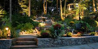 Landscape Path Lights Path Area Lights Outdoor Path Lighting Atlas Landscape Lighting