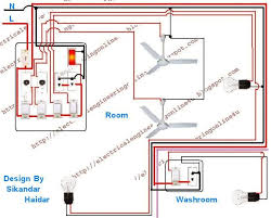 home wiring for dummies wiring diagram byblank