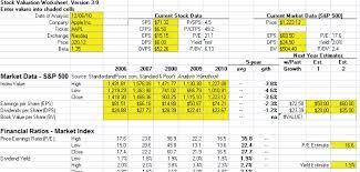 price earnings relative