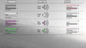 taurus colors 2003 ford taurus radio wiring diagram saleexpert me