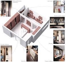 idee chambre parentale avec salle de bain idée suite parentale avec salle de bain et dressing galerie et