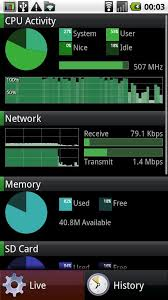 android cpu usage systempanel app task manager for android free and