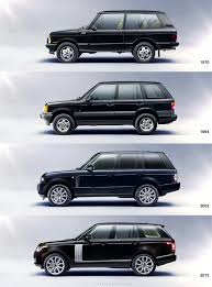land rover logo png best 25 land rover 2012 ideas on pinterest range rover interior