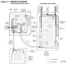 solar panels wiring diagram generator transfer switch search